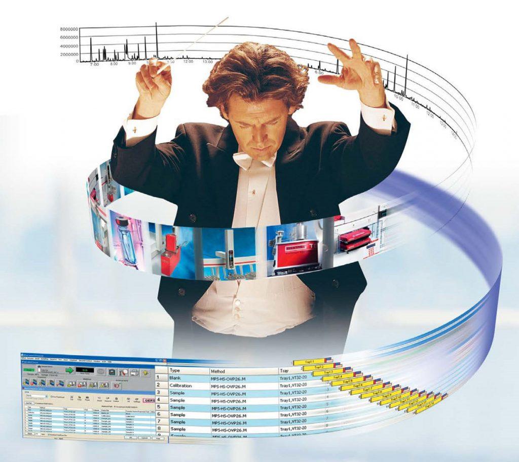 Gerstel - Maestro software - fuldt integrerbart